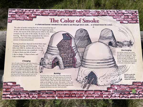 Color of Smoke from Charcoal Kilns